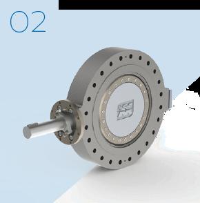 Quadax®- Anflanschversion
